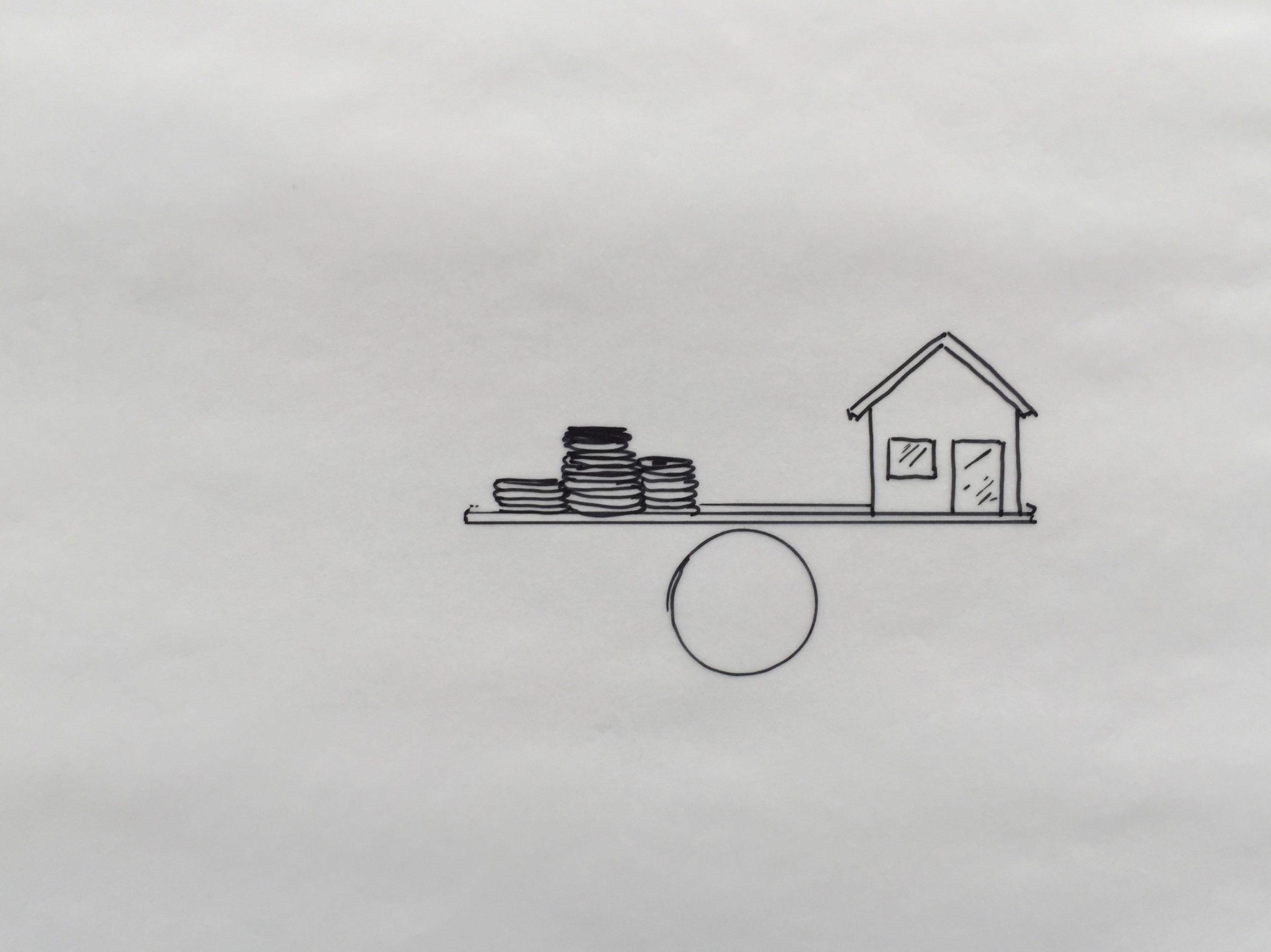 Baufinanzierung –Skizze: Waage mit Geldstücken auf der einen & Haus auf der anderen Seite –steht für gute Balance zwischen Spielraum & Verpflichtung bei Bauvorhaben & Immobilienkauf.